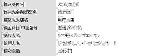 熊本義援金 ぼらぷら下関市立大学ボランティアサークル