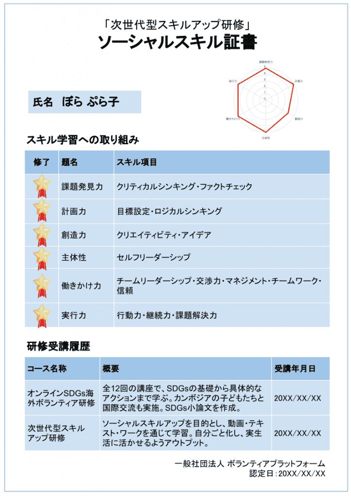 スキルアップ研修スキル証書 (3)